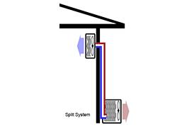 121009-Split-System